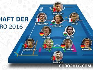 欧洲杯官方最佳阵容:C罗领衔葡萄牙4大将 贝尔落选