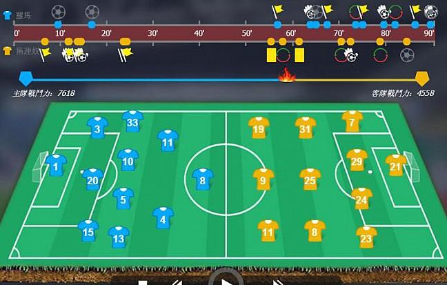足球大小球分析 3